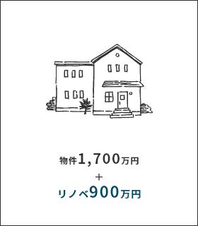 イメージ予算図1